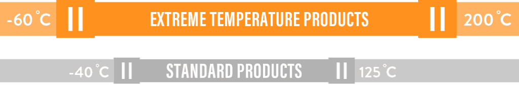 extreme-temp-products_header